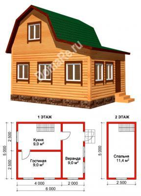 Строительство и реконструкция загородных домов