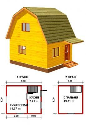 Брусовые дома под ключ