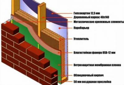 Калужское частное строительство